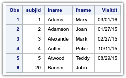 table lookup