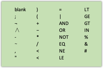 SAS Macro Quoting functions: Masking Special Characters 2